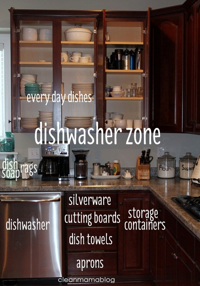 Your E By Taking Some Time To Be Strategic About Where You Place Things In Kitchen Can Create More And Make Sure Every Bit Of It