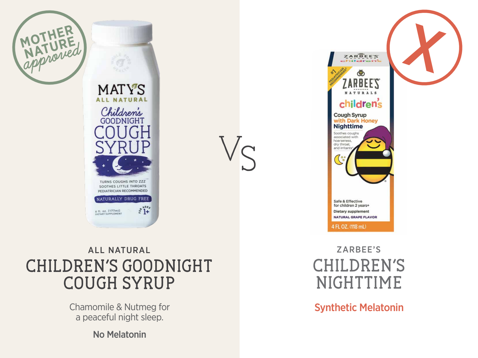 Maty's Goodnight Cough Syrup Comparison
