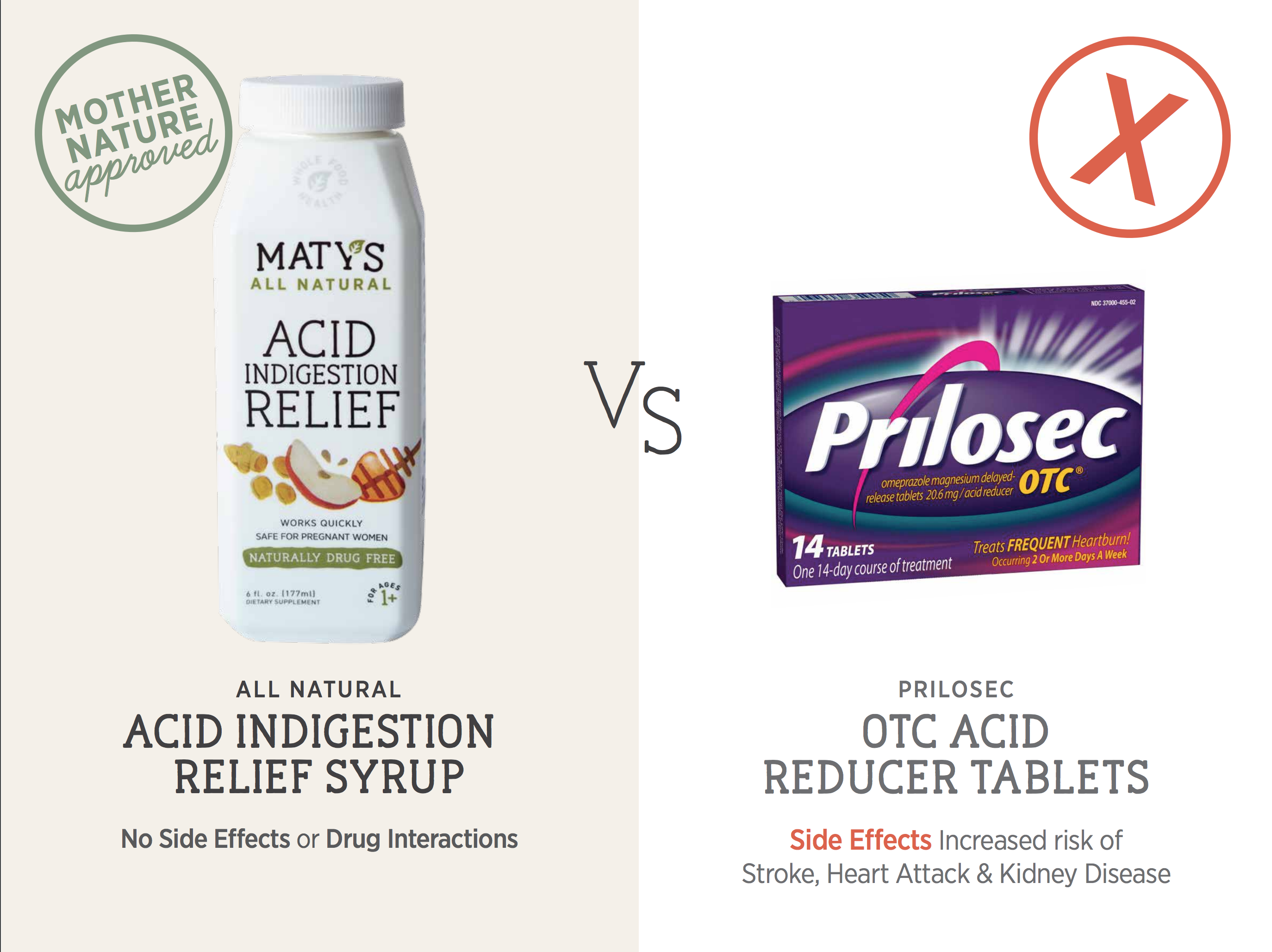 All Natural replacement for Prilosec